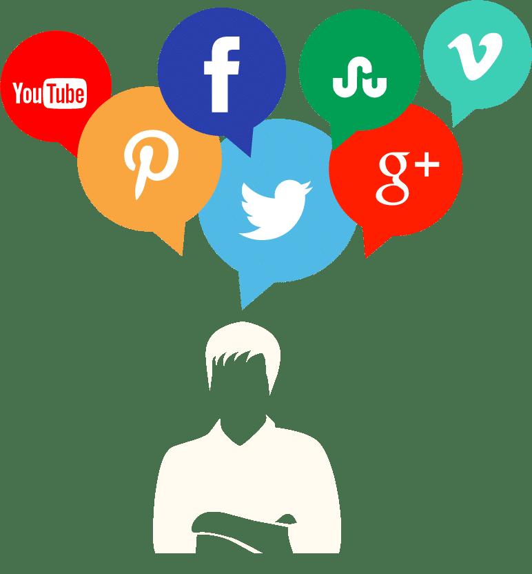 Conexion con redes sociales facebook twiter g+