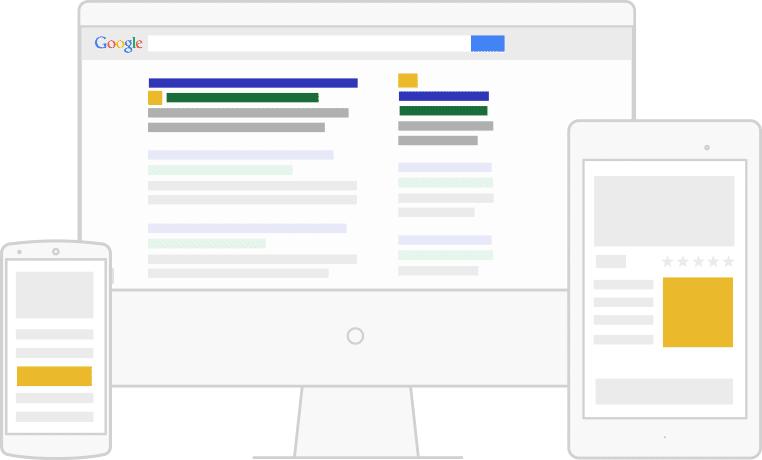 Posicionamiento Web en varios dispositivos